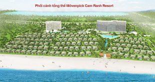 Phoi canh tong the